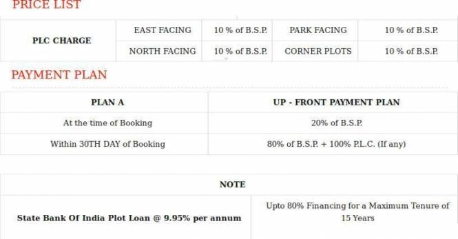 Sai Plot Payment Plan