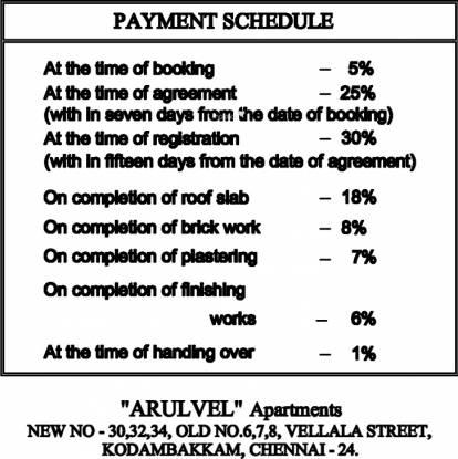 Chozha Arul Vel Payment Plan