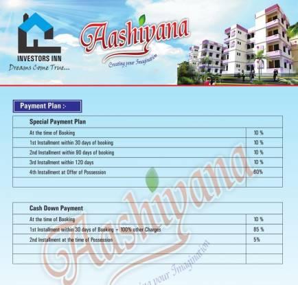 Investors Aashiyana Payment Plan