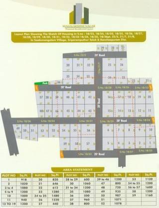 Sri Mahalakshmi Nagar Layout Plan