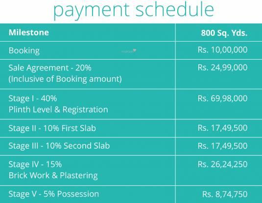 Sark One Payment Plan