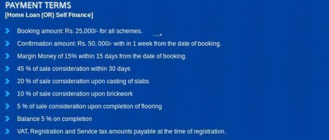 Modi Emerald Park Payment Plan