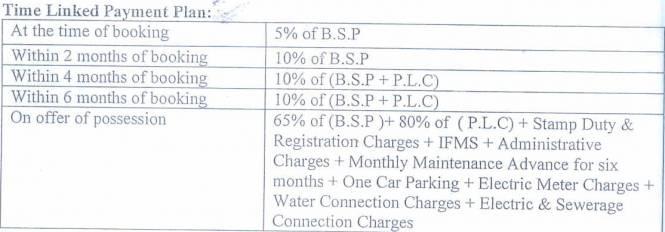 Vatika Jaipur 21 Payment Plan