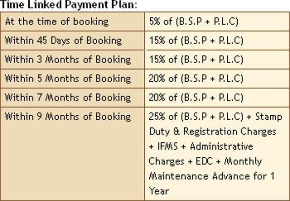 Vatika Infotech City Plots Payment Plan