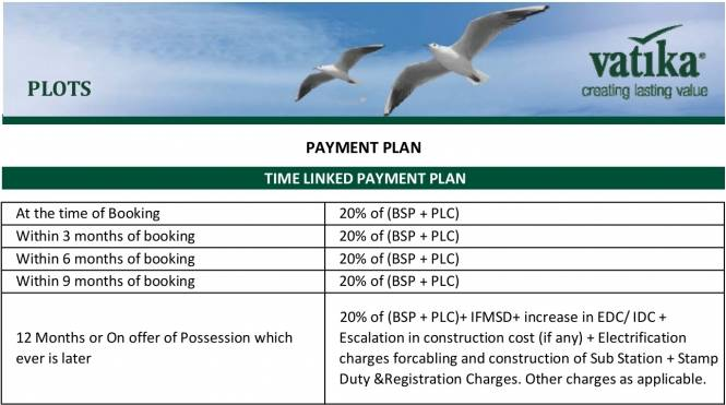 Vatika Plots Vatika India Next Payment Plan