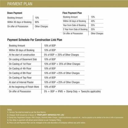 Proplarity Aruba Payment Plan
