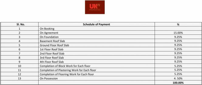 UKN Interlaken Payment Plan