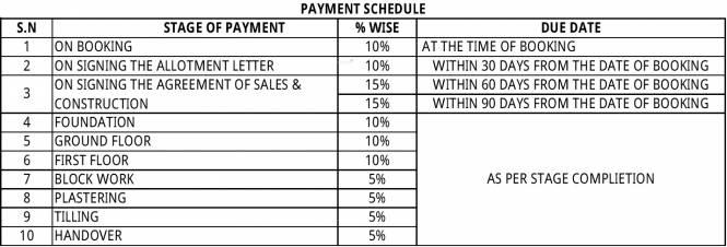 Voora Villa 96 Payment Plan
