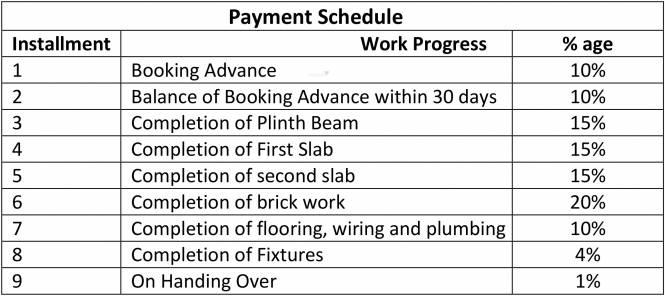 Vajram Aster Homes Payment Plan
