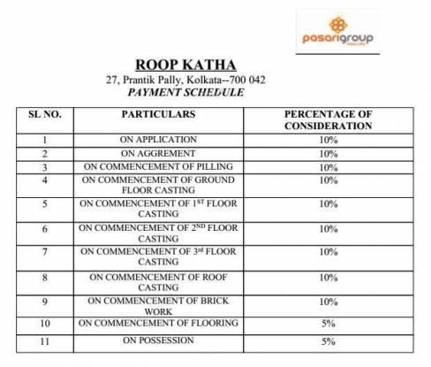 Pasari Roopkatha Payment Plan