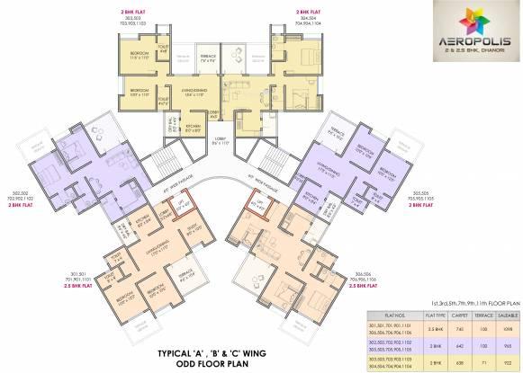 Krishna Aeropolis Cluster Plan