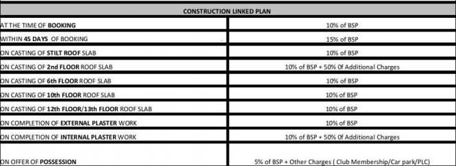 Bajwa Sunny Urban Greens Payment Plan