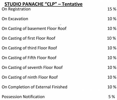 Mahima Studio Panache Payment Plan