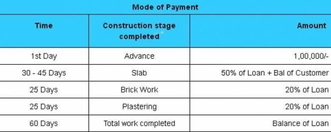 VRR Sri Sai Enclave Payment Plan