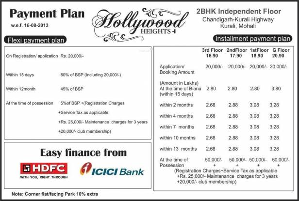 Shanti Hollywood Heights I Payment Plan