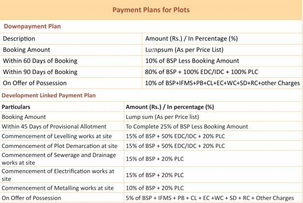 Central Park Mikasa Plots Payment Plan