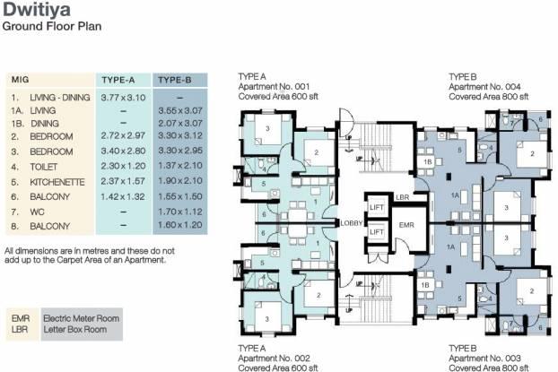 Sampoorna Dwitiya Cluster Plan