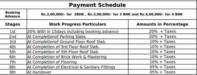 Vasavi Shanthinikethan Payment Plan