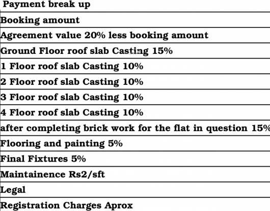 Griha Grand Gandharva Payment Plan