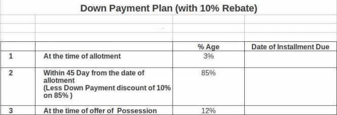 Ansal Sushant Taj City Payment Plan