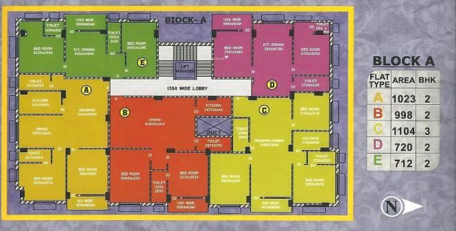 RBM Residency Cluster Plan