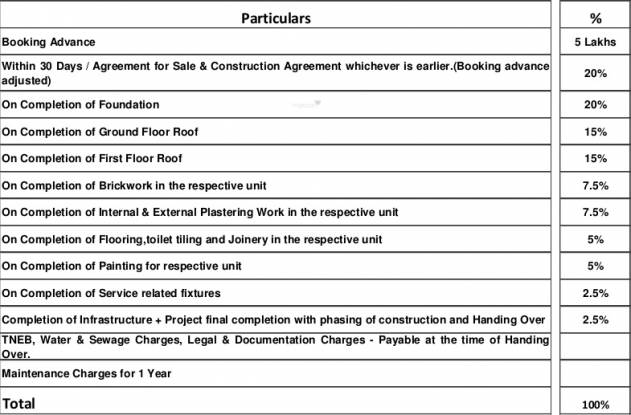 Radiance Lake Front Payment Plan