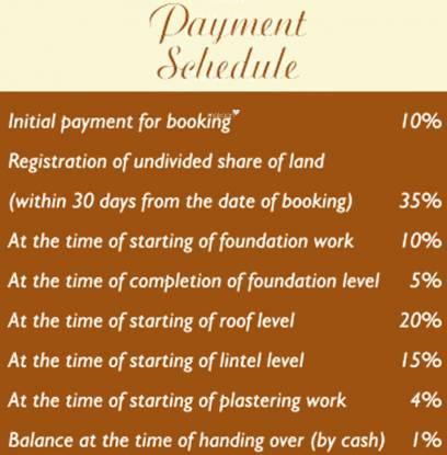 Marutham Akshaya Payment Plan