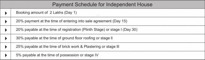 Mytri Sri Mytri Villas Payment Plan