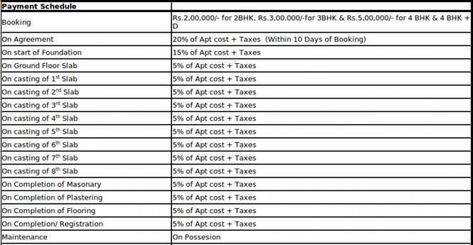 Cauvery Serenity Payment Plan