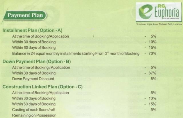 RG Euphoria Payment Plan