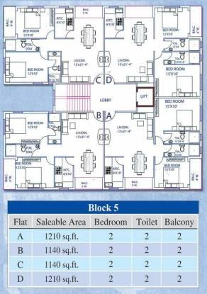 Natural Residency Cluster Plan