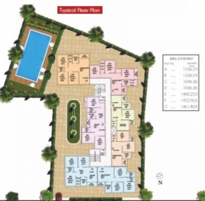 Aatreyee Ujjwainee Cluster Plan