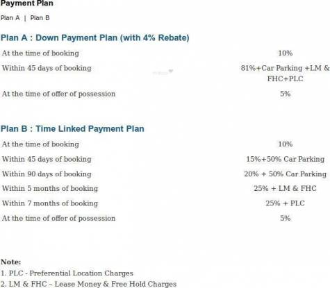 Parsvnath Planet Payment Plan