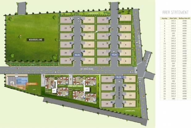 BSCPL Bollineni Homes Villa Layout Plan