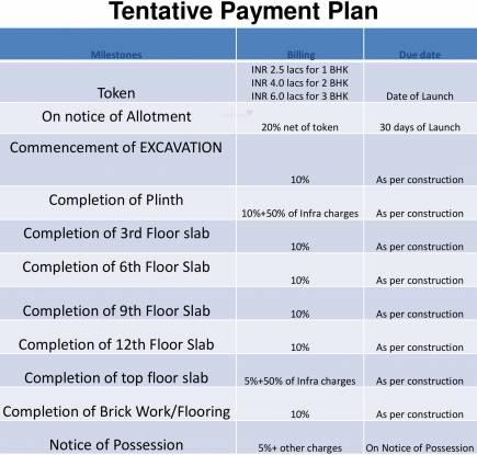Godrej City Woods Panvel Ph 1 Payment Plan