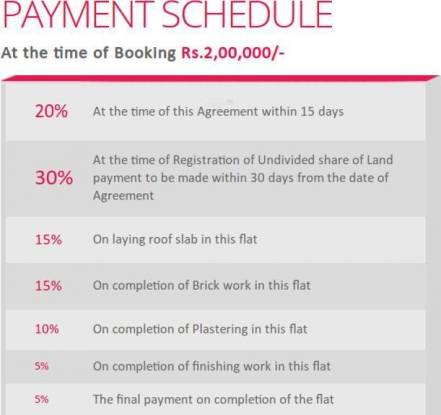 Ruby Avenue Payment Plan