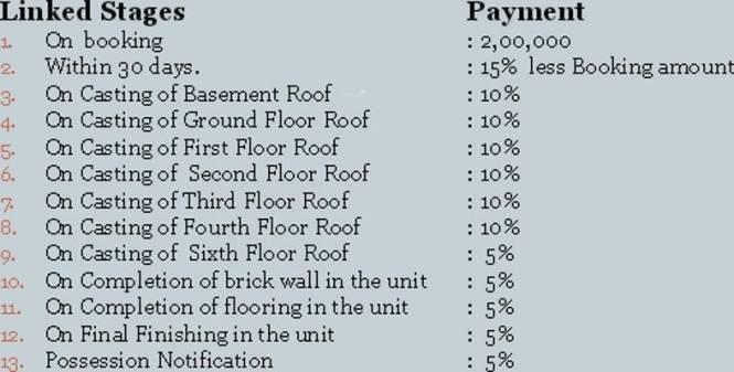 Trimurty Kohinoor Garden Payment Plan