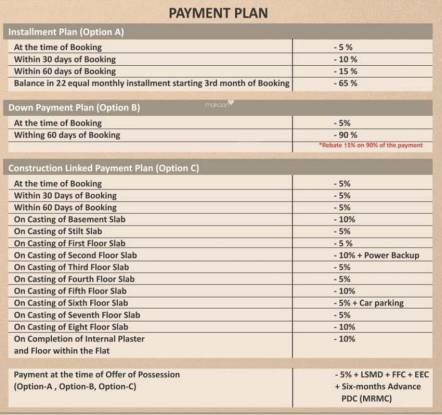 Astha Retreat Payment Plan