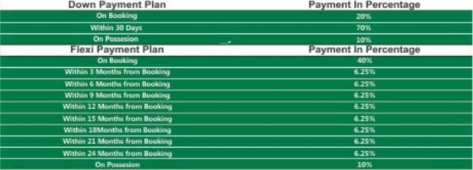 GSR Builders And Developers Kalp City Payment Plan