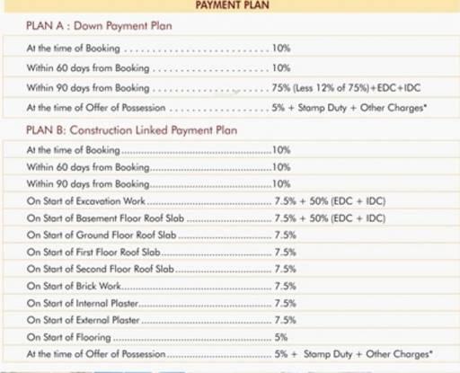 Tulip Ivory Villas Payment Plan