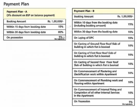 Gillco Budget Homes Payment Plan