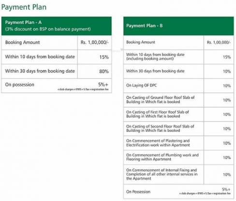 Gillco Heights Extension Floors Payment Plan
