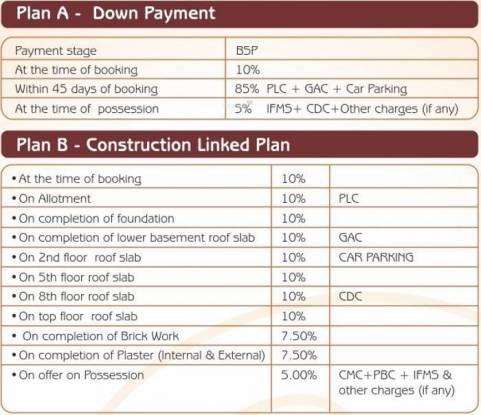 Oxirich Oxirich Avenue Payment Plan
