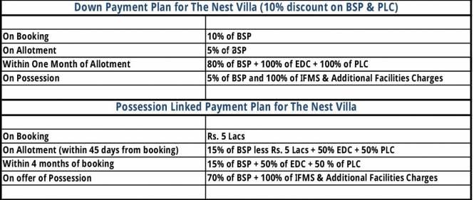 Ireo The Nest Villa Payment Plan