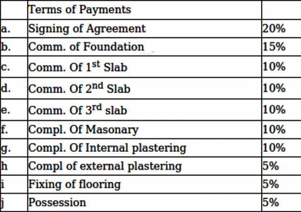 Saldanha Marigold Payment Plan