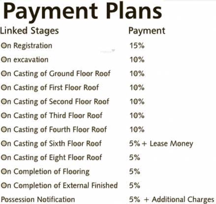 Mahima Elite Payment Plan