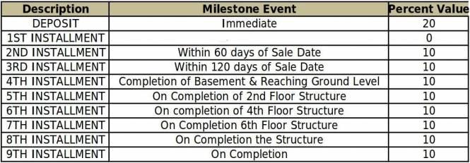 Damac Celestia Payment Plan
