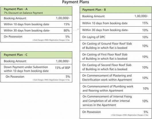 Gillco Palms Payment Plan