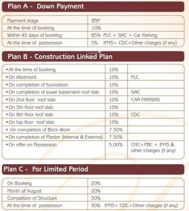 Niho Blossom Payment Plan