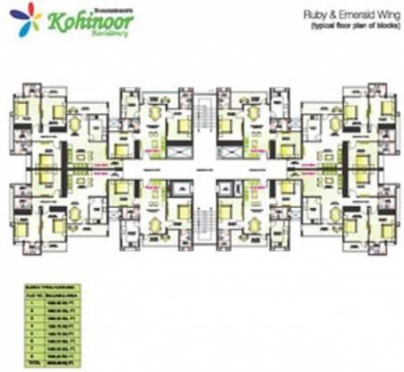 Shree Shakambhari Developers Pvt Ltd Kohinoor Residency Cluster Plan